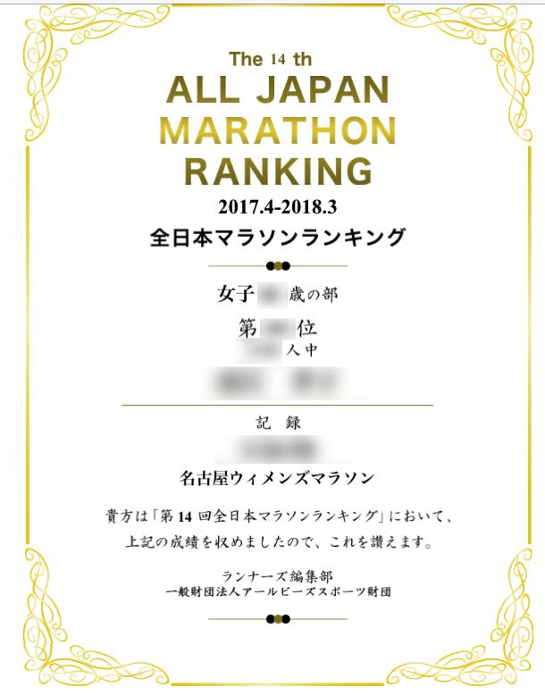 第14回全日本マラソンランキング記録証