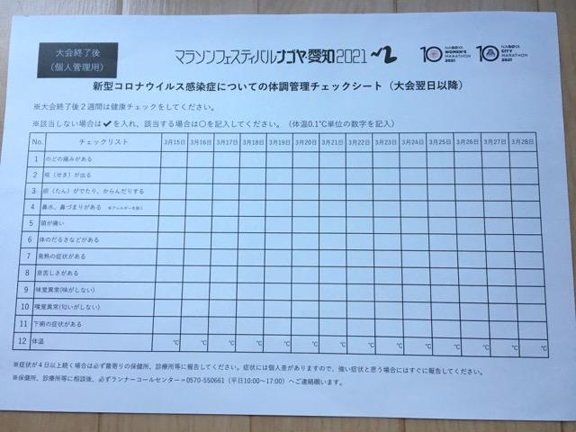 名古屋ウィメンズマラソンシティマラソン2021大会後の健康チェックシート