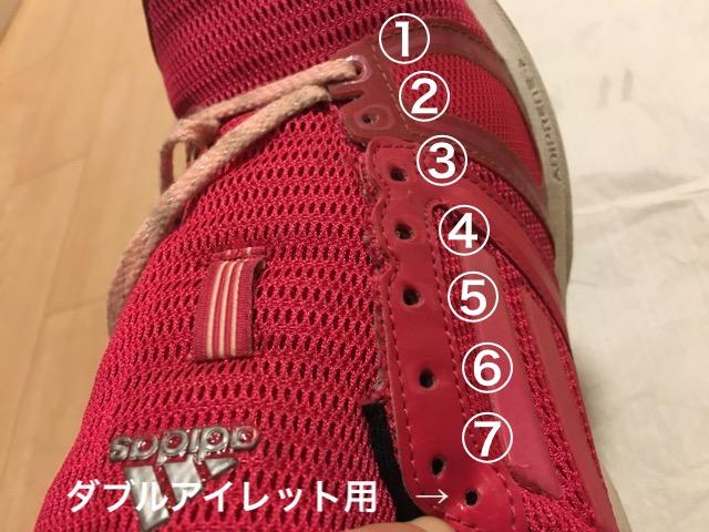 ランニングシューズで靴紐通し穴7つの説明図